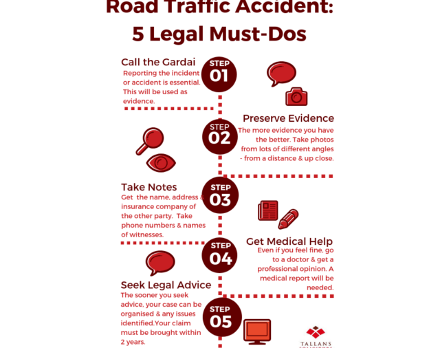 Road Traffic Accidents: 5 To Do's